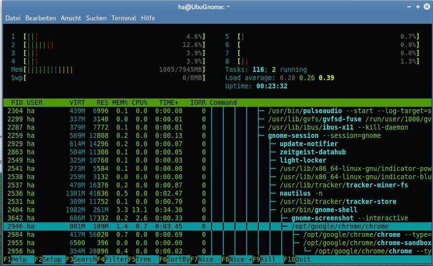 CPU, Speicher, Prozesse: htop für die Kommandozeile überzeugt durch Umfang und Konfigurierbarkeit. Sie stellen es mühelos so ein, dass es die für Sie relevanten Infos zeigt.